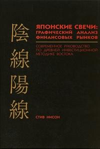 книги forex