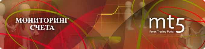 Инвестирование в ПАММ-счета. Рейтинг ПАММ-счетов.