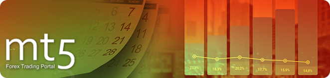 Global economic calendar