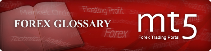forex dictionary of terms