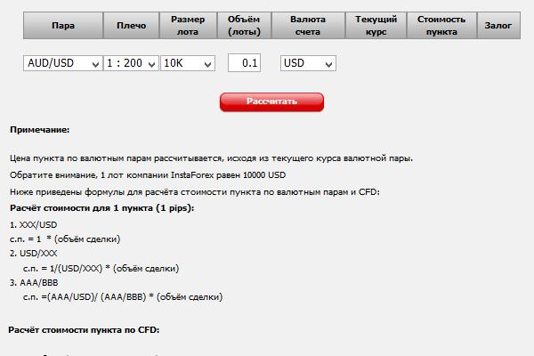 Калькулятор трейдера instaforex курсы банки