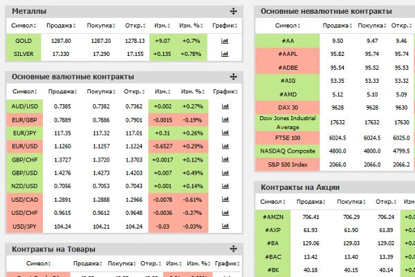 Курсы валют онлайн форекс таблицы стратегиb форекс скачать njhhtyn